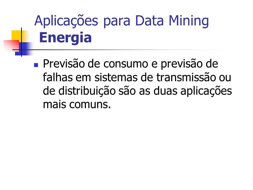 Aplicações para Data Mining Energia Previsão de consumo e previsão de falhas em sistemas de transmissão ou de distribuição são as duas aplicações mais