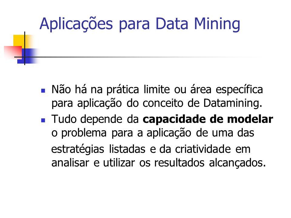 Aplicações para Data Mining Não há na prática limite ou área específica para aplicação do conceito de Datamining. Tudo depende da capacidade de modela