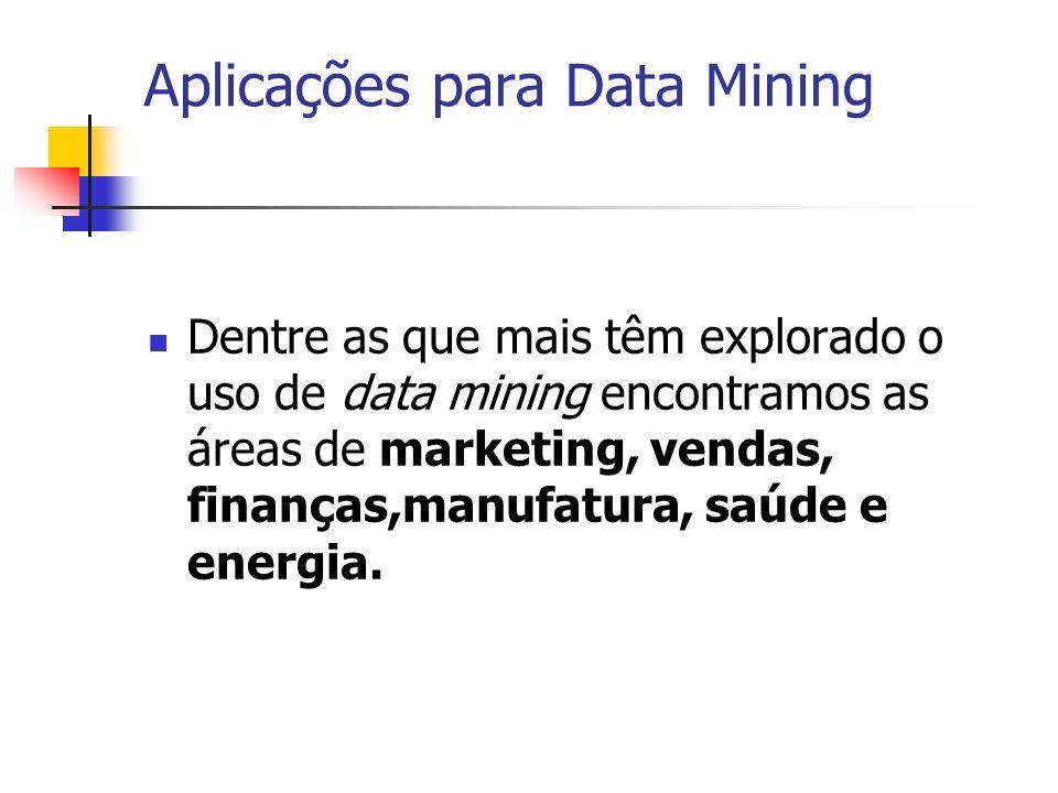 Aplicações para Data Mining Dentre as que mais têm explorado o uso de data mining encontramos as áreas de marketing, vendas, finanças,manufatura, saúd
