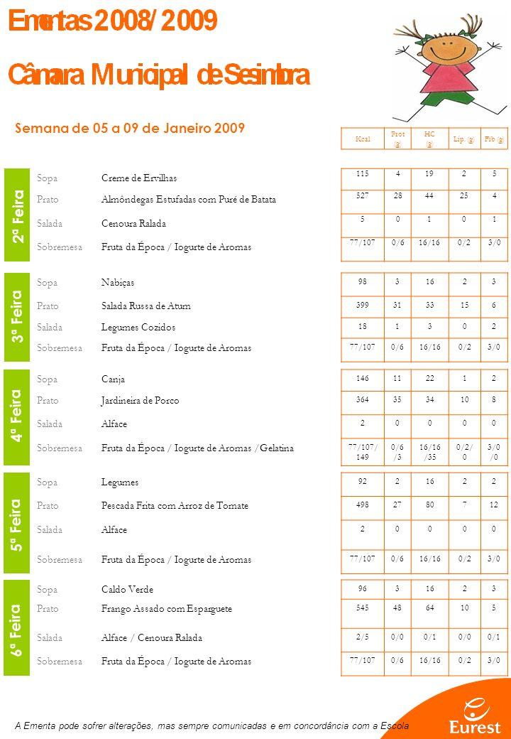 SopaCanja 146112212 PratoJardineira de Porco 3643534108 SaladaAlface 20000 SobremesaFruta da Época / Iogurte de Aromas /Gelatina 77/107/ 149 0/6 /3 16