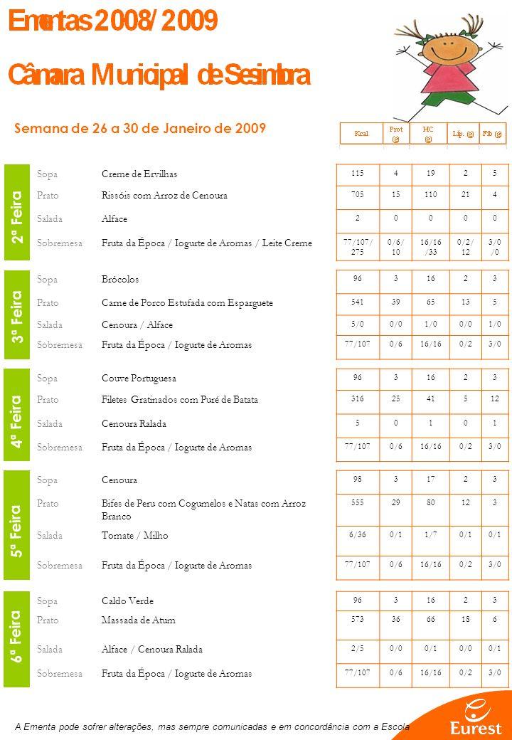 SopaCouve Portuguesa 9631623 PratoFiletes Gratinados com Puré de Batata 3162541512 SaladaCenoura Ralada 50101 SobremesaFruta da Época / Iogurte de Aro