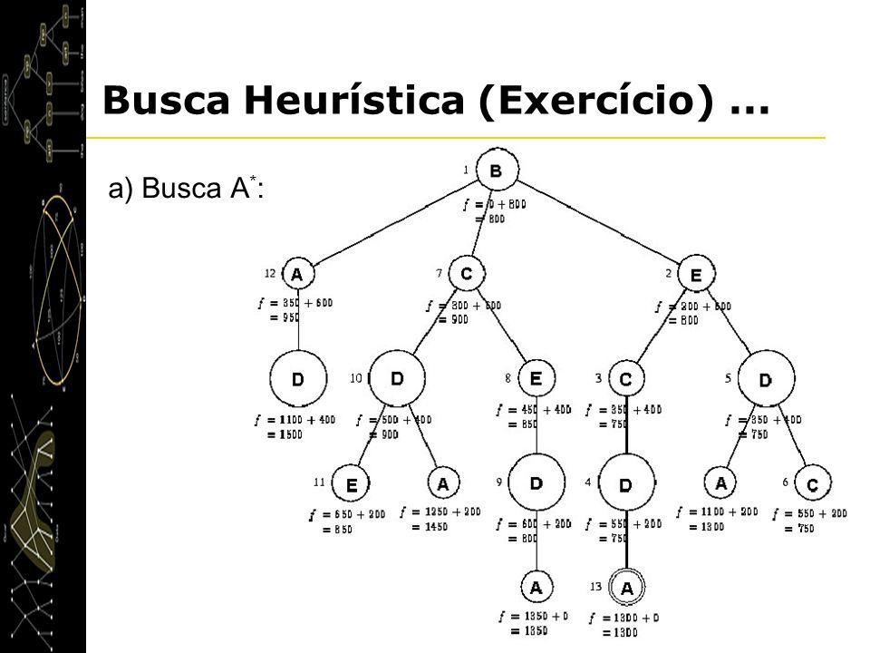 11 Busca Heurística (Exercício)... a) Busca A * :