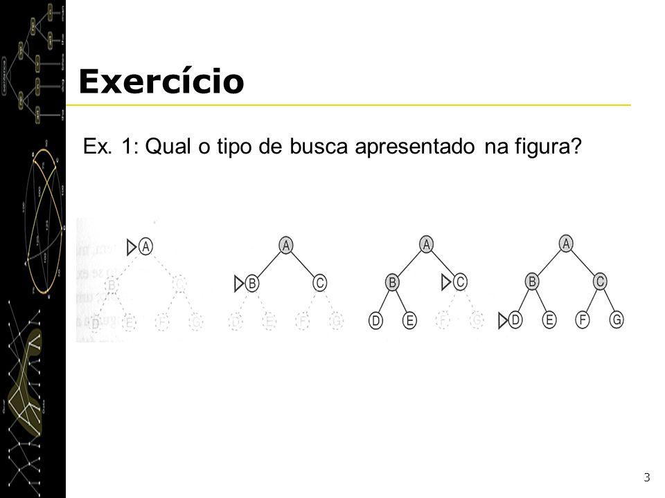 3 Exercício Ex. 1: Qual o tipo de busca apresentado na figura?