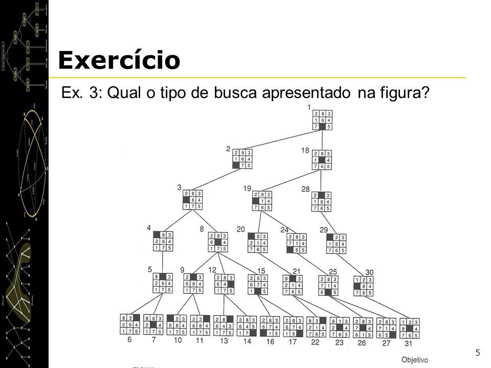 5 Exercício Ex. 3: Qual o tipo de busca apresentado na figura?