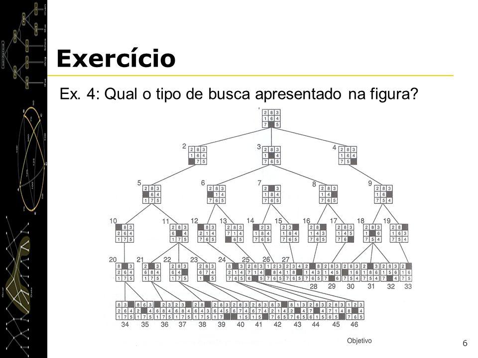 6 Exercício Ex. 4: Qual o tipo de busca apresentado na figura?