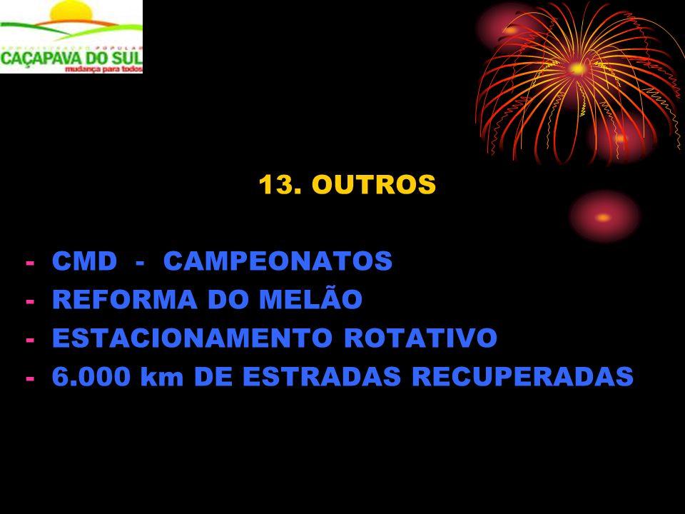 13. OUTROS -CMD - CAMPEONATOS -REFORMA DO MELÃO -ESTACIONAMENTO ROTATIVO -6.000 km DE ESTRADAS RECUPERADAS