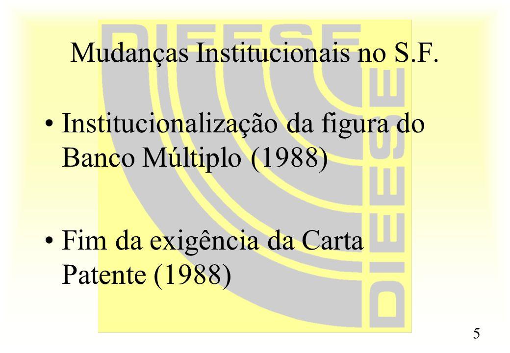5 Mudanças Institucionais no S.F. Institucionalização da figura do Banco Múltiplo (1988) Fim da exigência da Carta Patente (1988)