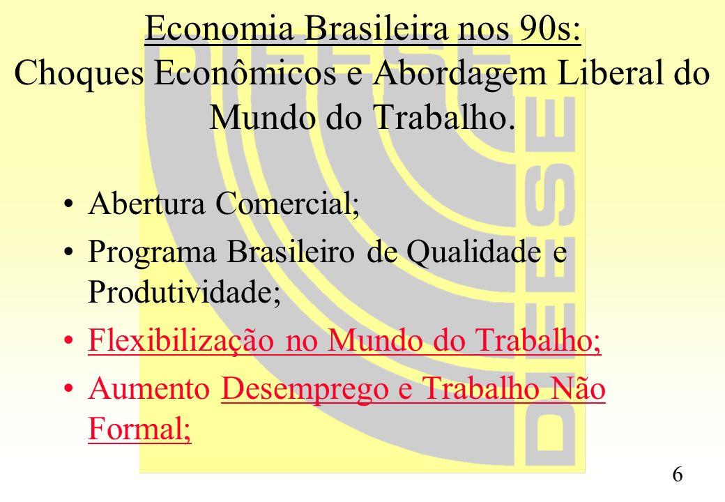 6 Economia Brasileira nos 90s: Choques Econômicos e Abordagem Liberal do Mundo do Trabalho. Abertura Comercial; Programa Brasileiro de Qualidade e Pro
