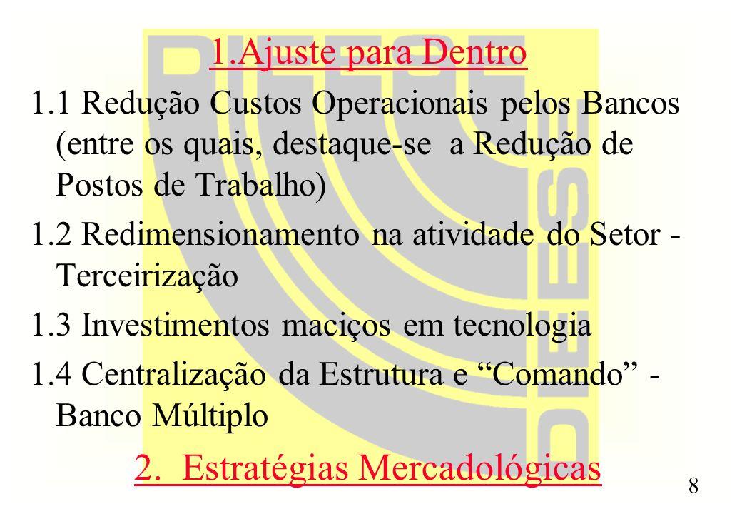 8 1.Ajuste para Dentro 1.1 Redução Custos Operacionais pelos Bancos (entre os quais, destaque-se a Redução de Postos de Trabalho) 1.2 Redimensionament