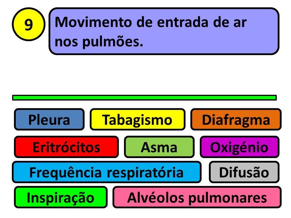 Pleura Eritrócitos Tabagismo Asma Frequência respiratória Inspiração Difusão Oxigénio Alvéolos pulmonares Diafragma 8 Músculo que separa a caixa torác