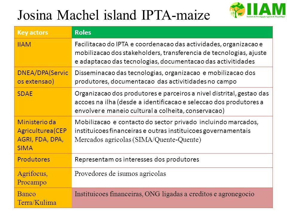Josina Machel island IPTA-maize Key actorsRoles IIAMFacilitacao do IPTA e coordenacao das actividades, organizacao e mobilizacao dos stakeholders, tra