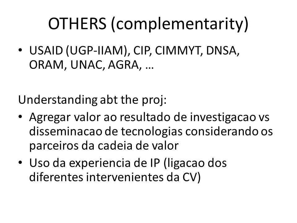 OTHERS (complementarity) USAID (UGP-IIAM), CIP, CIMMYT, DNSA, ORAM, UNAC, AGRA, … Understanding abt the proj: Agregar valor ao resultado de investigac