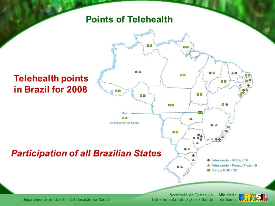 Ministério da Saúde Secretaria de Gestão do Trabalho e da Educação na Saúde Departamento de Gestão da Educação na Saúde Telehealth points in Brazil fo