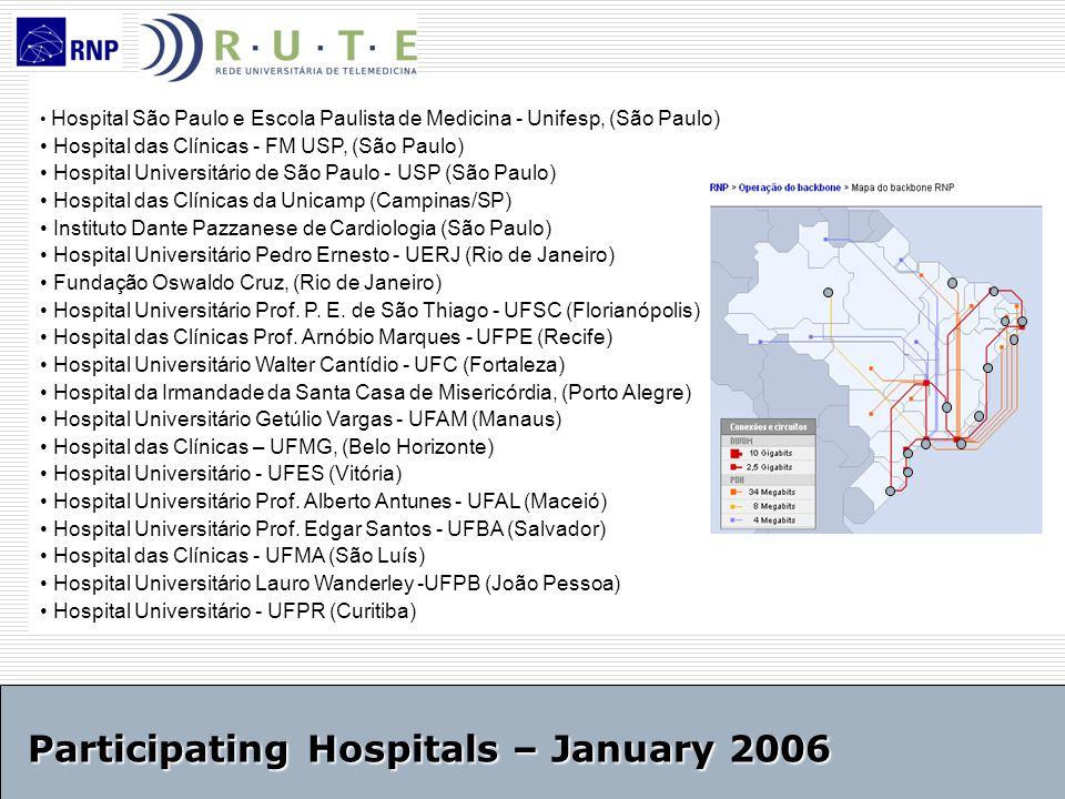 Hospital São Paulo e Escola Paulista de Medicina - Unifesp, (São Paulo) Hospital das Clínicas - FM USP, (São Paulo) Hospital Universitário de São Paul