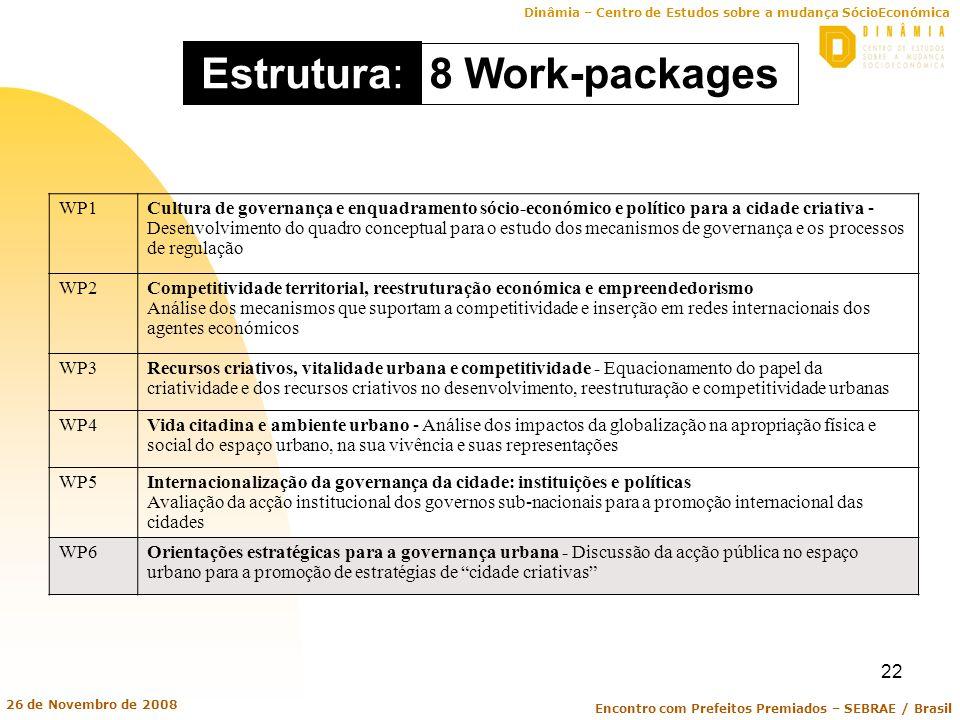 Dinâmia – Centro de Estudos sobre a mudança SócioEconómica Encontro com Prefeitos Premiados – SEBRAE / Brasil 26 de Novembro de 2008 22 Estrutura: WP1