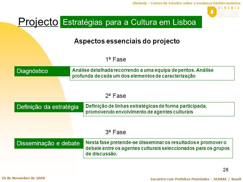 Dinâmia – Centro de Estudos sobre a mudança SócioEconómica Encontro com Prefeitos Premiados – SEBRAE / Brasil 26 de Novembro de 2008 26 Projecto Estra