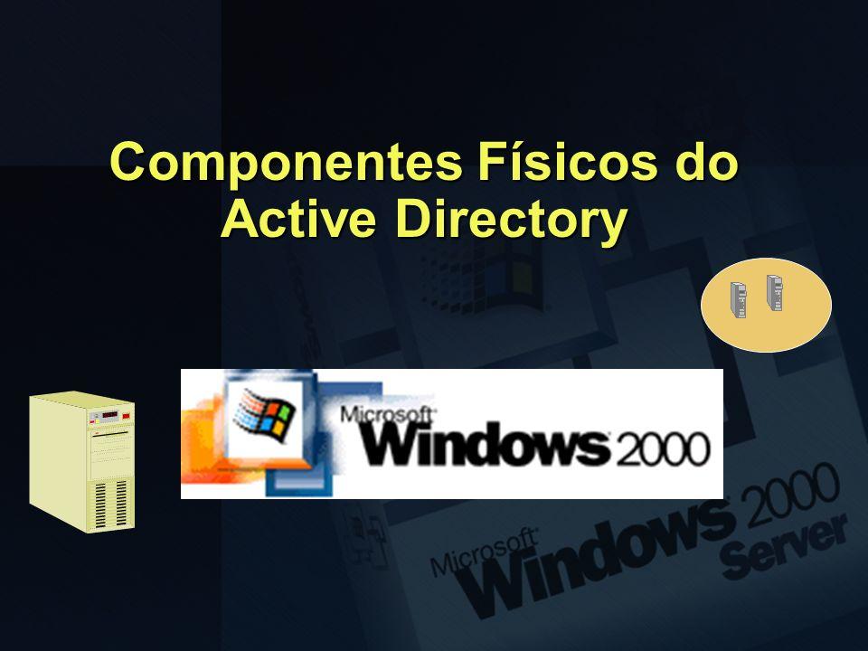 Componentes Físicos do Active Directory
