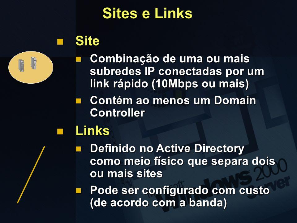 Site Site Combinação de uma ou mais subredes IP conectadas por um link rápido (10Mbps ou mais) Combinação de uma ou mais subredes IP conectadas por um