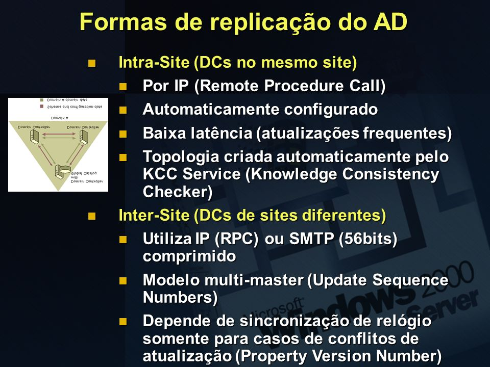Intra-Site (DCs no mesmo site) Intra-Site (DCs no mesmo site) Por IP (Remote Procedure Call) Por IP (Remote Procedure Call) Automaticamente configurad
