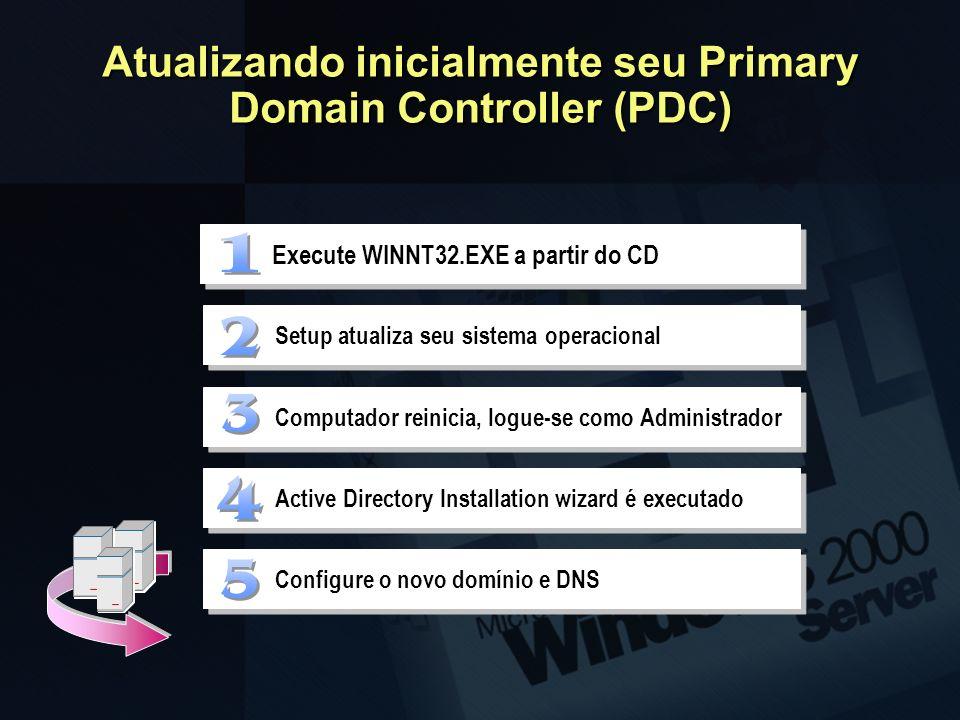 Atualizando inicialmente seu Primary Domain Controller (PDC) Setup atualiza seu sistema operacional Computador reinicia, logue-se como Administrador A