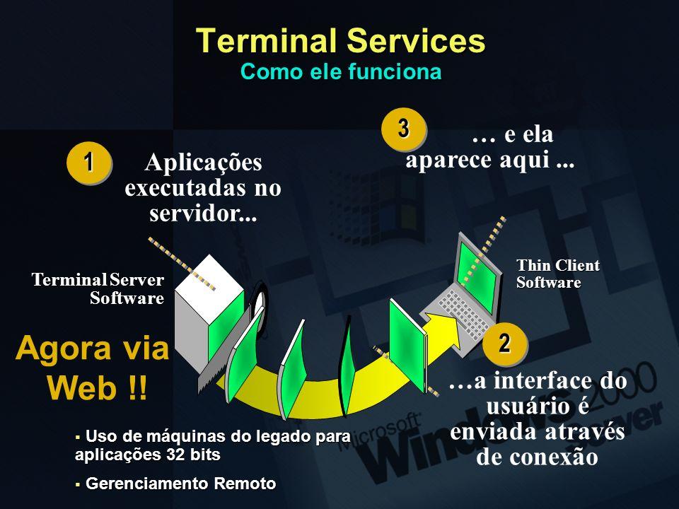 Terminal Server Software Aplicações executadas no servidor... 11 …a interface do usuário é enviada através de conexão22 … e ela aparece aqui...33 Thin