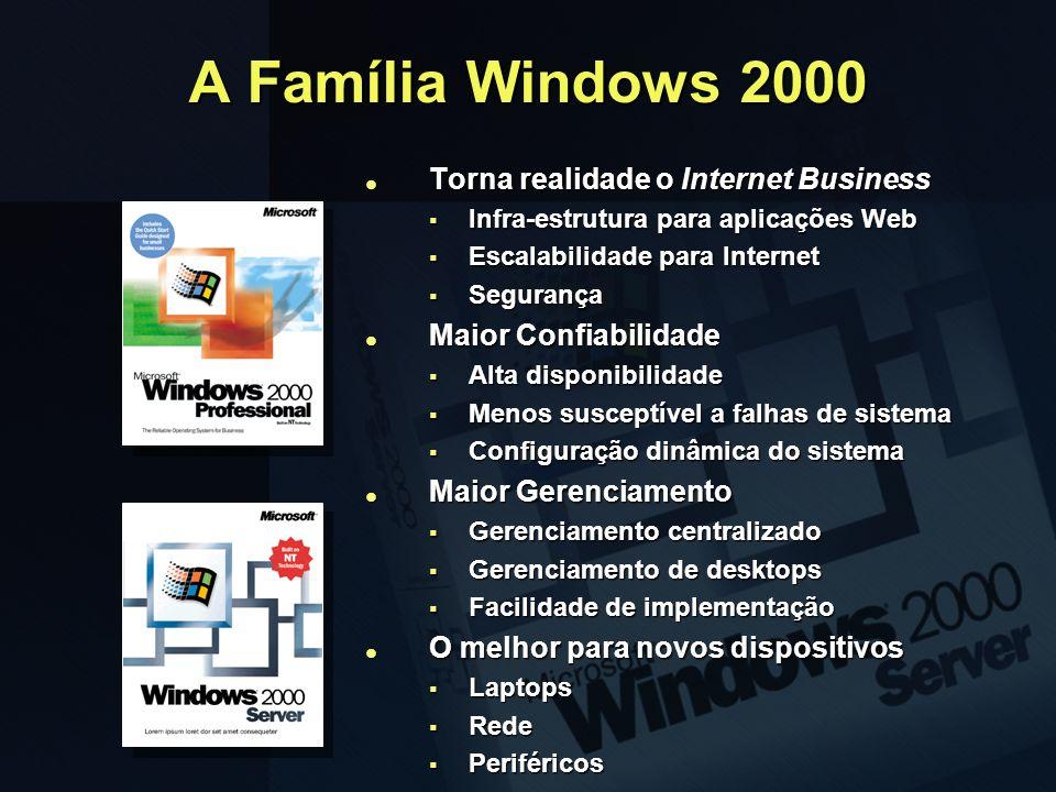 A Família Windows 2000 Torna realidade o Internet Business Torna realidade o Internet Business Infra-estrutura para aplicações Web Infra-estrutura par