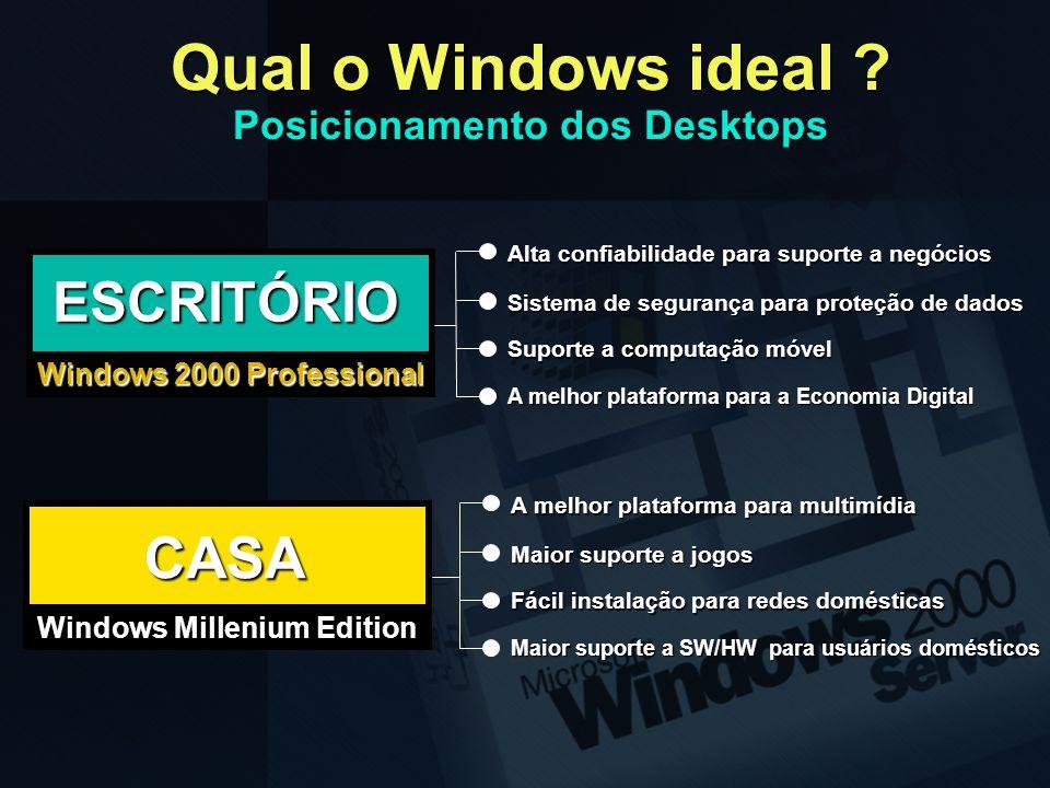 Qual o Windows ideal ? Posicionamento dos Desktops ESCRITÓRIO ESCRITÓRIO Windows 2000 Professional Alta confiabilidade para suporte a negócios Sistema