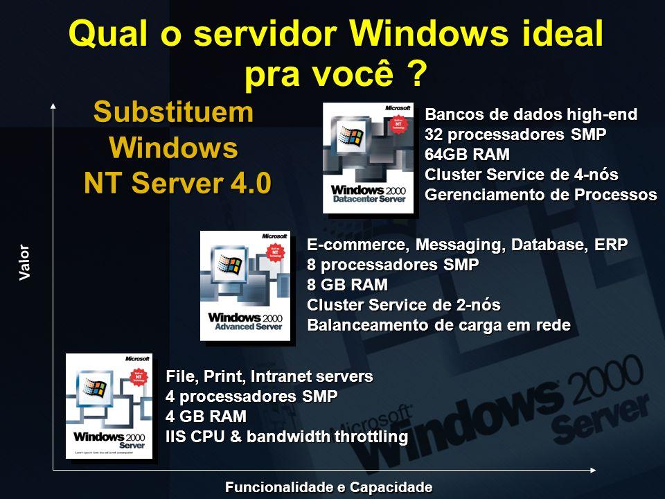 Qual o servidor Windows ideal pra você ? Funcionalidade e Capacidade Valor File, Print, Intranet servers 4 processadores SMP 4 GB RAM IIS CPU & bandwi
