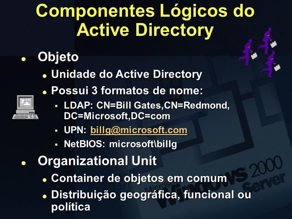 Componentes Lógicos do Active Directory Objeto Objeto Unidade do Active Directory Unidade do Active Directory Possui 3 formatos de nome: Possui 3 form