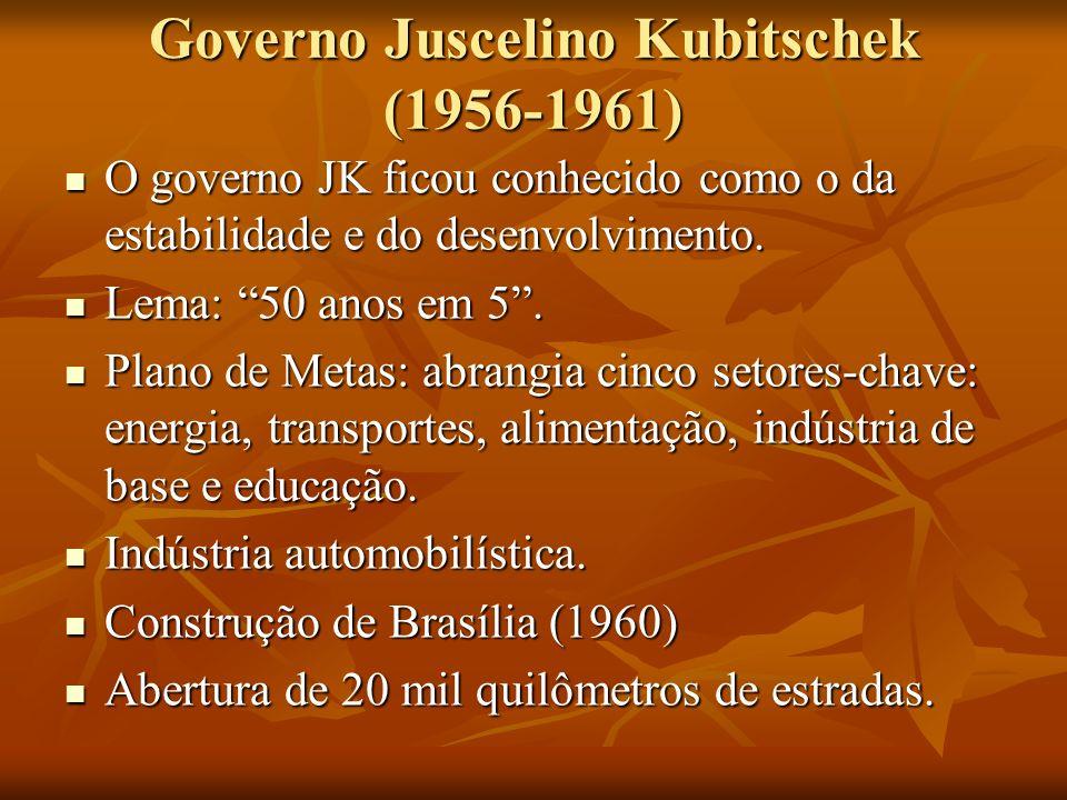 Governo Juscelino Kubitschek (1956-1961) O governo JK ficou conhecido como o da estabilidade e do desenvolvimento. O governo JK ficou conhecido como o