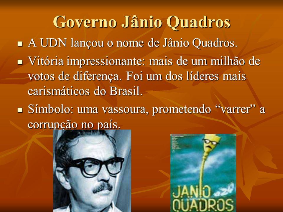 Governo Jânio Quadros A UDN lançou o nome de Jânio Quadros. A UDN lançou o nome de Jânio Quadros. Vitória impressionante: mais de um milhão de votos d