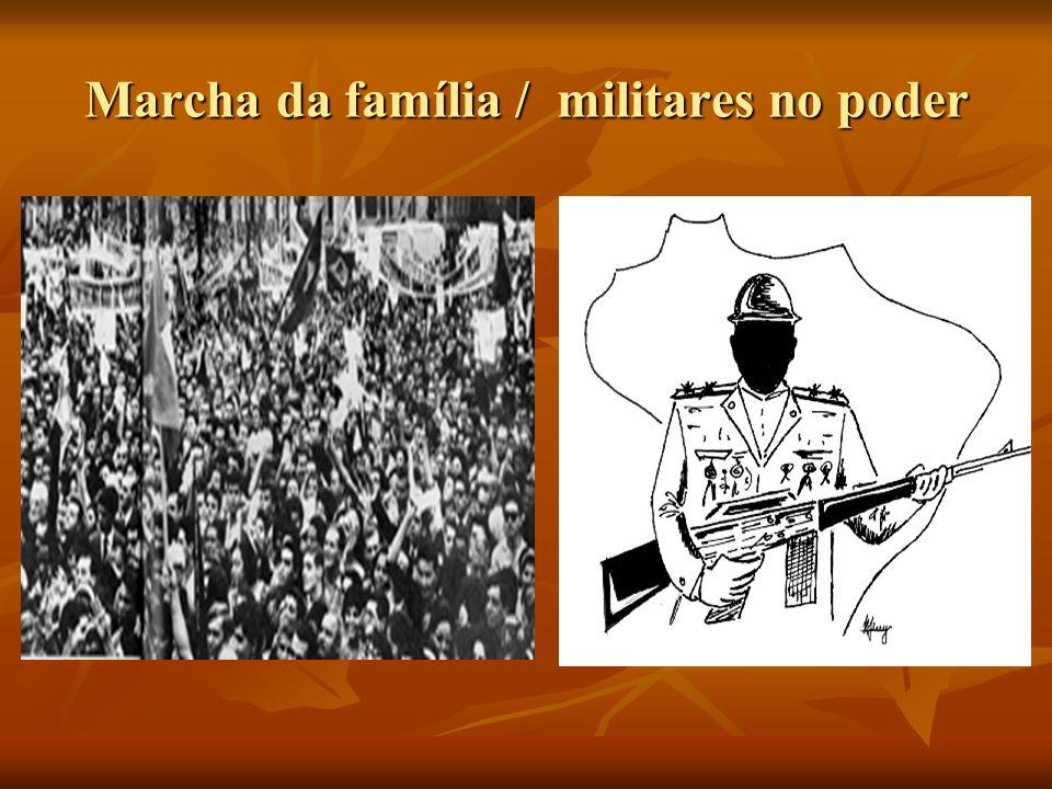 Marcha da família / militares no poder