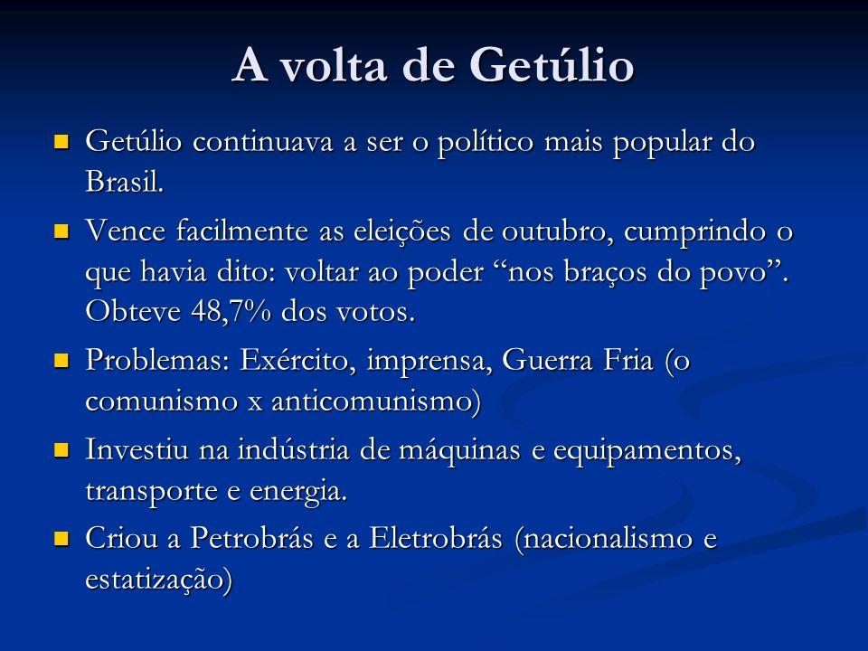 A volta de Getúlio Getúlio continuava a ser o político mais popular do Brasil. Getúlio continuava a ser o político mais popular do Brasil. Vence facil