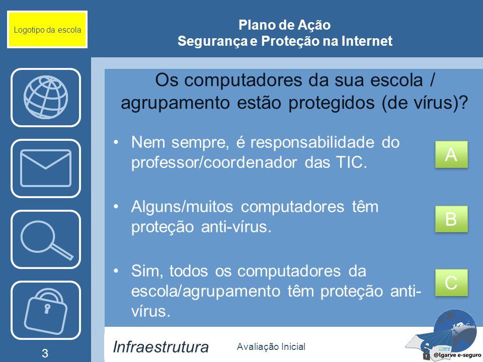 Avaliação Inicial 3 Logotipo da escola Os computadores da sua escola / agrupamento estão protegidos (de vírus)? Plano de Ação Segurança e Proteção na