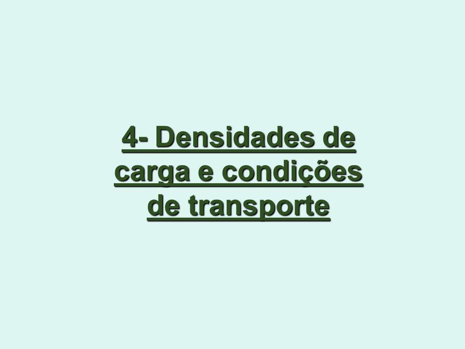4- Densidades de carga e condições de transporte