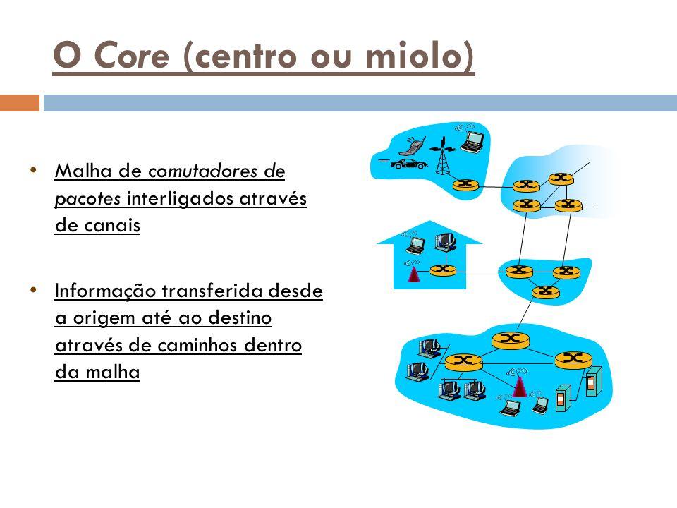 O Core (centro ou miolo) Malha de comutadores de pacotes interligados através de canais Informação transferida desde a origem até ao destino através de caminhos dentro da malha