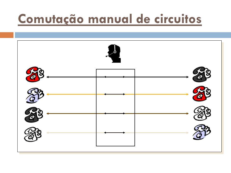 Comutação manual de circuitos