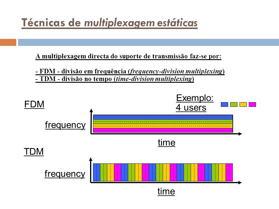 Técnicas de multiplexagem estáticas A multiplexagem directa do suporte de transmissão faz-se por: - FDM - divisão em frequência (frequency-division multiplexing) - TDM - divisão no tempo (time-division multiplexing) FDM frequency time TDM frequency time 4 users Exemplo: