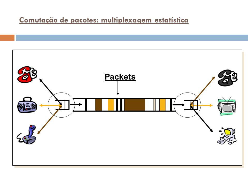 Comutação de pacotes: multiplexagem estatística Packets