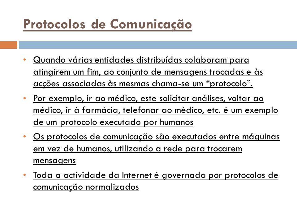 Protocolos de Comunicação Quando várias entidades distribuídas colaboram para atingirem um fim, ao conjunto de mensagens trocadas e às acções associadas às mesmas chama-se um protocolo.