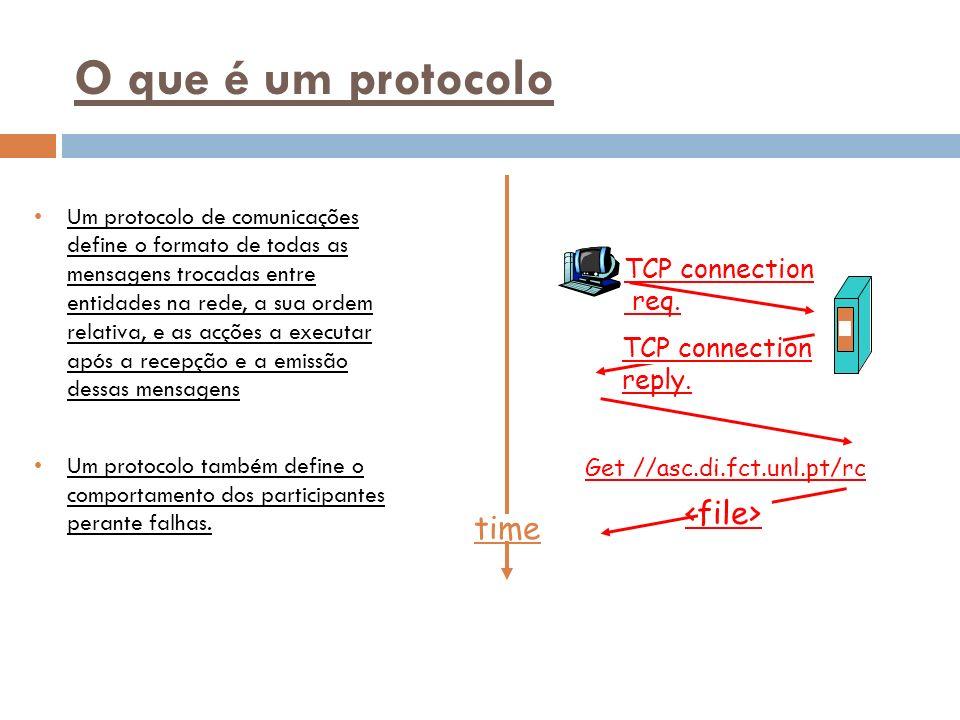 O que é um protocolo Um protocolo de comunicações define o formato de todas as mensagens trocadas entre entidades na rede, a sua ordem relativa, e as acções a executar após a recepção e a emissão dessas mensagens Um protocolo também define o comportamento dos participantes perante falhas.