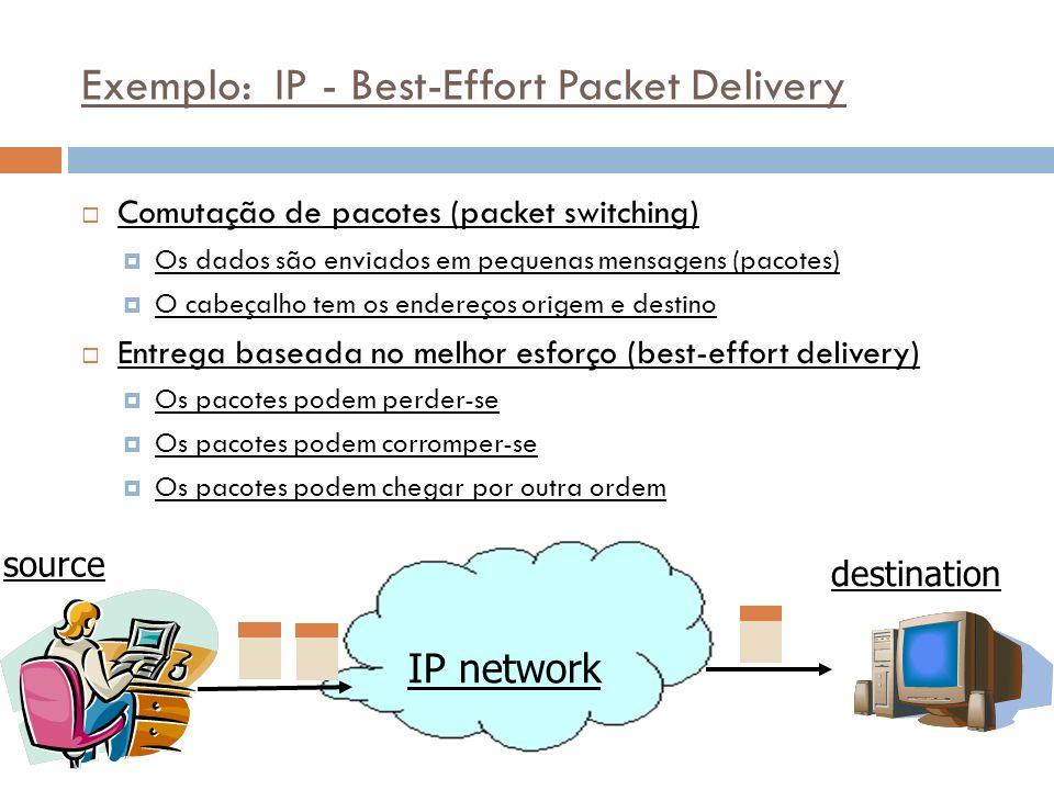24 Exemplo: IP - Best-Effort Packet Delivery Comutação de pacotes (packet switching) Os dados são enviados em pequenas mensagens (pacotes) O cabeçalho tem os endereços origem e destino Entrega baseada no melhor esforço (best-effort delivery) Os pacotes podem perder-se Os pacotes podem corromper-se Os pacotes podem chegar por outra ordem source destination IP network