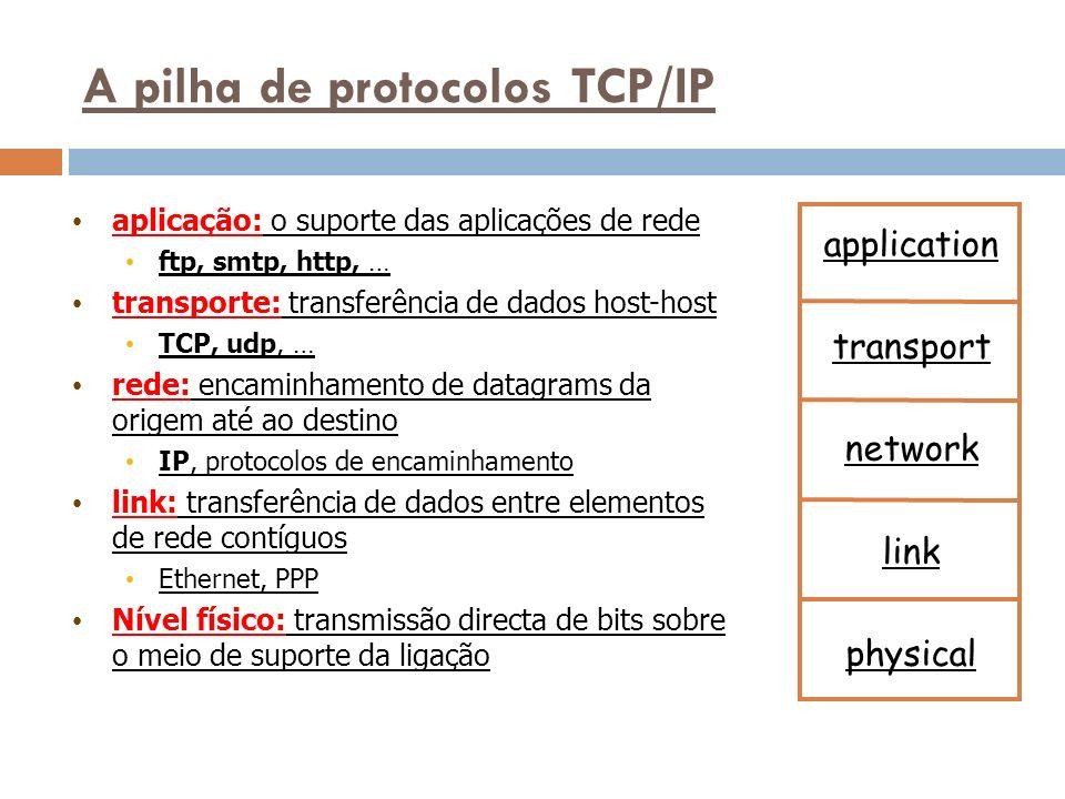 A pilha de protocolos TCP/IP aplicação: o suporte das aplicações de rede ftp, smtp, http, … transporte: transferência de dados host-host TCP, udp, … rede: encaminhamento de datagrams da origem até ao destino IP, protocolos de encaminhamento link: transferência de dados entre elementos de rede contíguos Ethernet, PPP Nível físico: transmissão directa de bits sobre o meio de suporte da ligação application transport network link physical