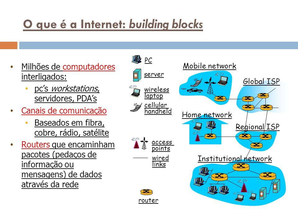 Exemplo: TCP - Transmission Control Protocol Serviço de comunicação (socket) Sequência de bytes ordenada (ordered, reliable byte stream) Bidireccional Os mecanismos essenciais estão nos computadores Retransmissão de pacotes Suprimir duplicados e reordenar os pacotes Controlo de fluxos para não afogar o receptor Controlo de saturação para se adaptar à capacidade da rede sourcenetworkdestination TCP connection