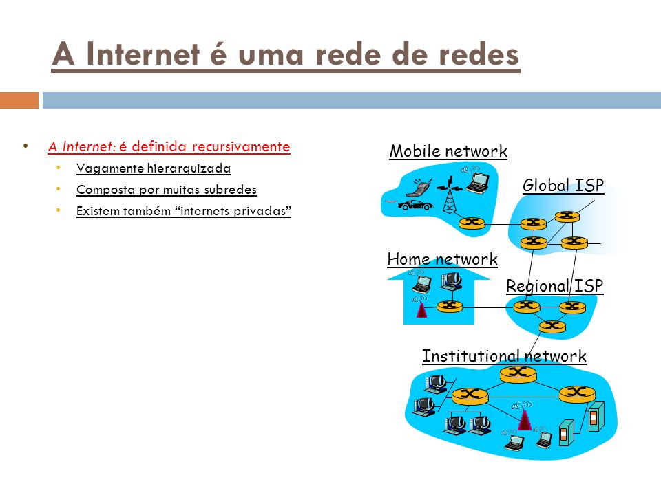 A Internet é uma rede de redes A Internet: é definida recursivamente Vagamente hierarquizada Composta por muitas subredes Existem também internets privadas Home network Institutional network Mobile network Global ISP Regional ISP