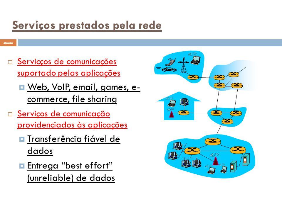 Introduction Serviços prestados pela rede Servicços de comunicações suportado pelas aplicações Web, VoIP, email, games, e- commerce, file sharing Serviços de comunicação providenciados às aplicações Transferência fiável de dados Entrega best effort (unreliable) de dados
