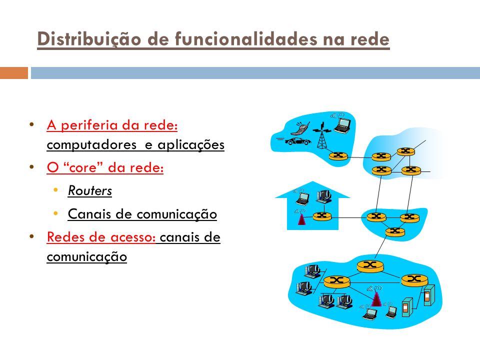 Distribuição de funcionalidades na rede A periferia da rede: computadores e aplicações O core da rede: Routers Canais de comunicação Redes de acesso: canais de comunicação