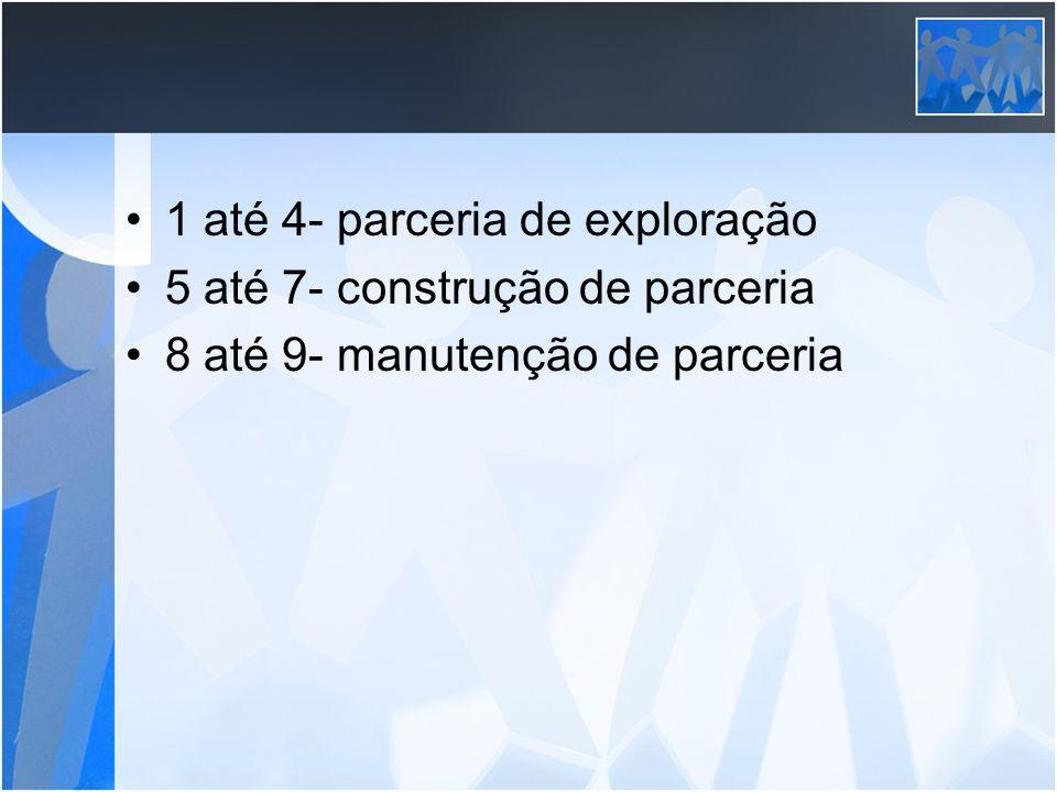 1 até 4- parceria de exploração 5 até 7- construção de parceria 8 até 9- manutenção de parceria