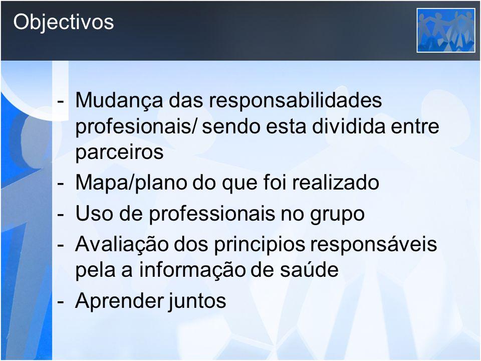 Objectivos -Mudança das responsabilidades profesionais/ sendo esta dividida entre parceiros -Mapa/plano do que foi realizado -Uso de professionais no