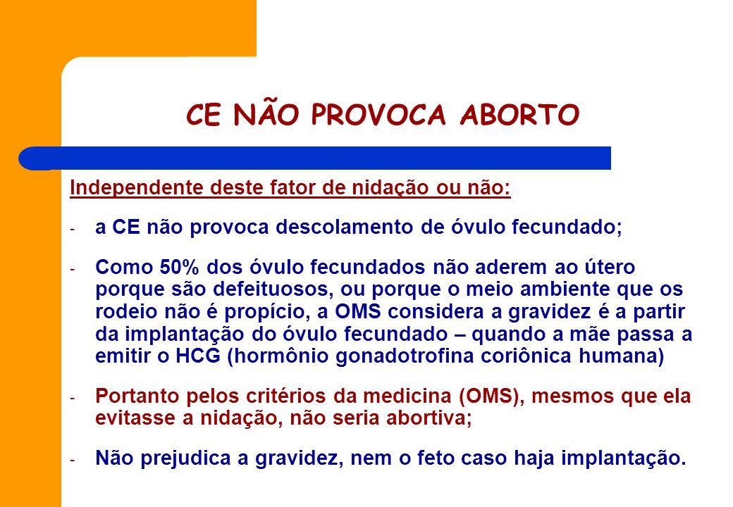 A Contracepção de emergência não afeta A implantação do óvulo em caso de fecundação X Drezett, J. 2003 Hospital y Maternidade Leonor Mendes de Barros